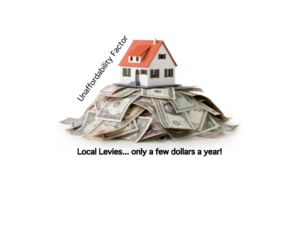 Unaffordability of Local Levies