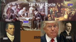 The 100 Year Cycle